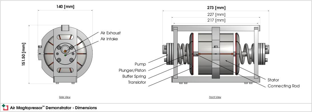 Air Magtopressor™ Demonstrator - Dimensions