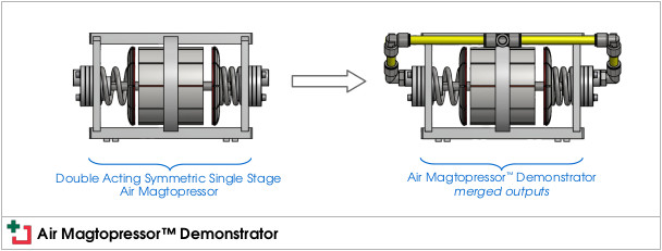 Air Magtopressor™ Demonstrator